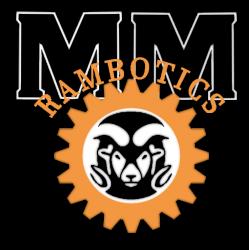 MMRambotics